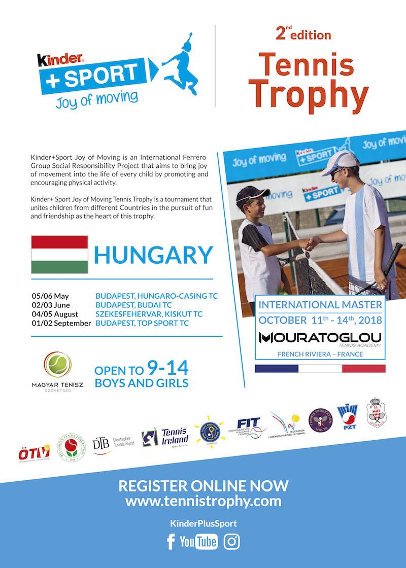 poster Hungary